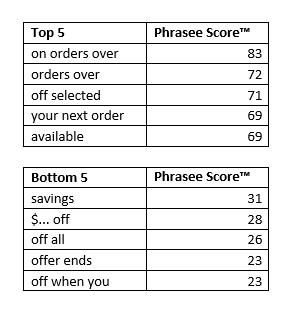 sales-phrases