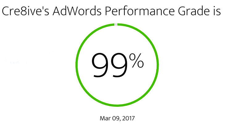 Cre8ive-adwords-performance-grade-fb