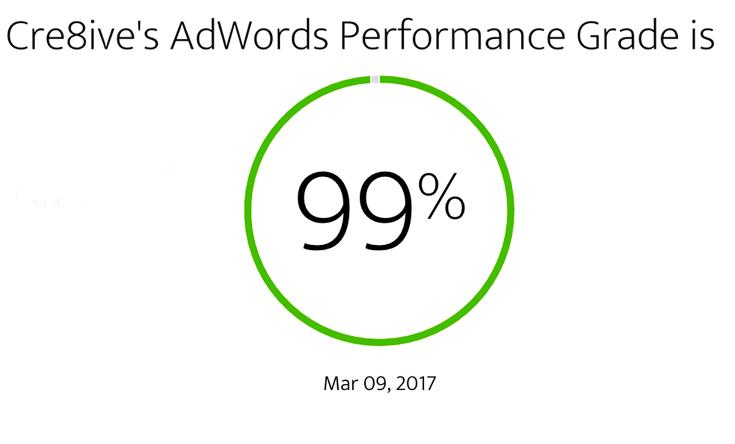 Cre8ive-adwords-performance-grade-fb