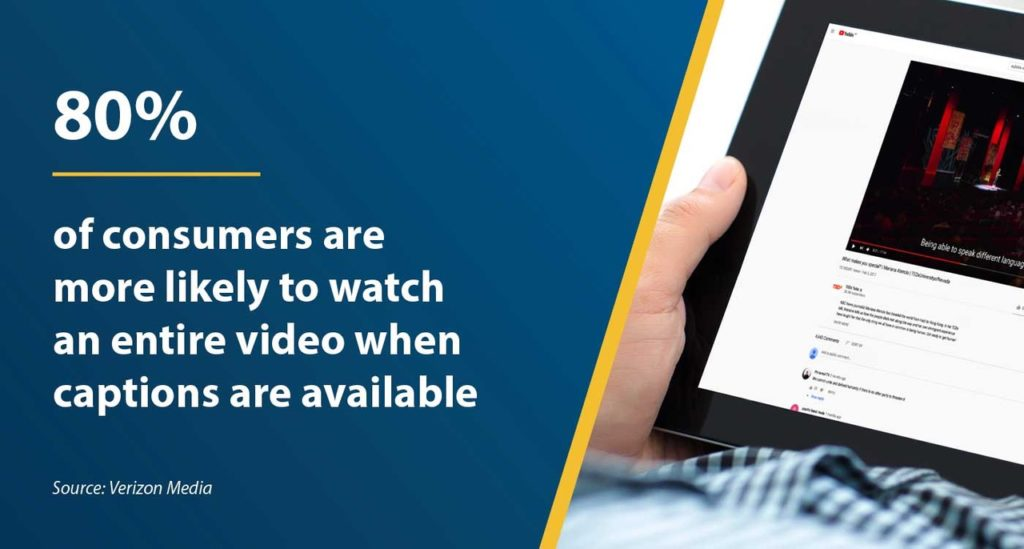80 percent of consumers are more likely to watch an entire video when captions are available.